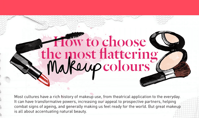 How To Choose the Most Flattering Makeup Colors