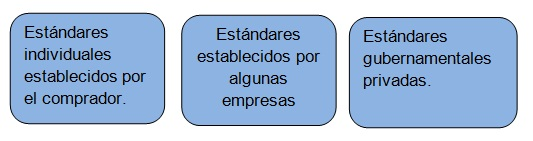 FUENTES DE DATOS PARA ESPECIFICACIÓN (REQUERIMIENTOS O INSUMOS)