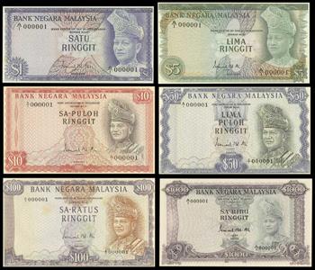 Malaysia expensive