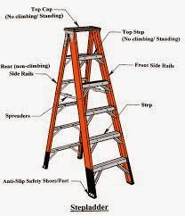 Step Ladder Parts
