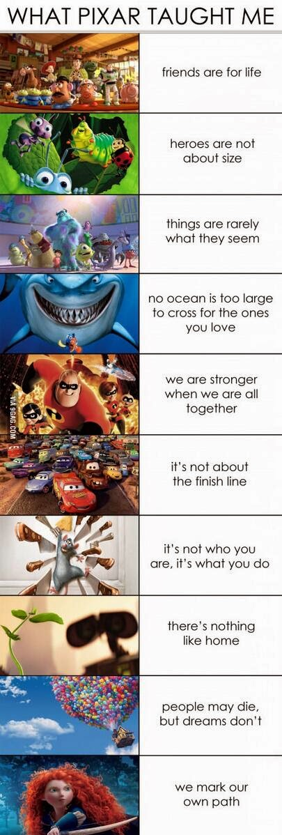 The Secret of Pixar Storytelling