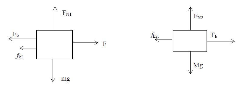 Mrquez Physics Facts Of Physics Mechanics
