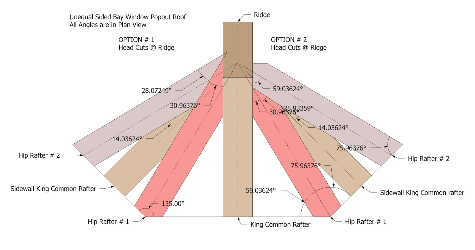 Roof Framing Geometry California Bay Window Hip Rafter