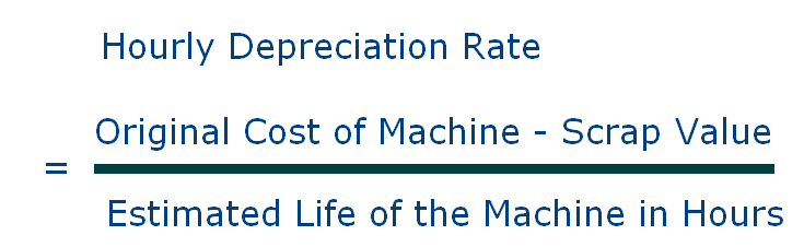 Machine Hour Rate Method of Depreciation | Accounting Education
