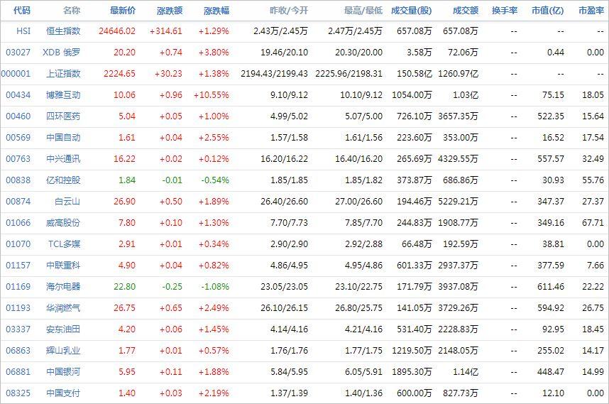 中国株コバンザメ投資ウォッチ銘柄watch20140811