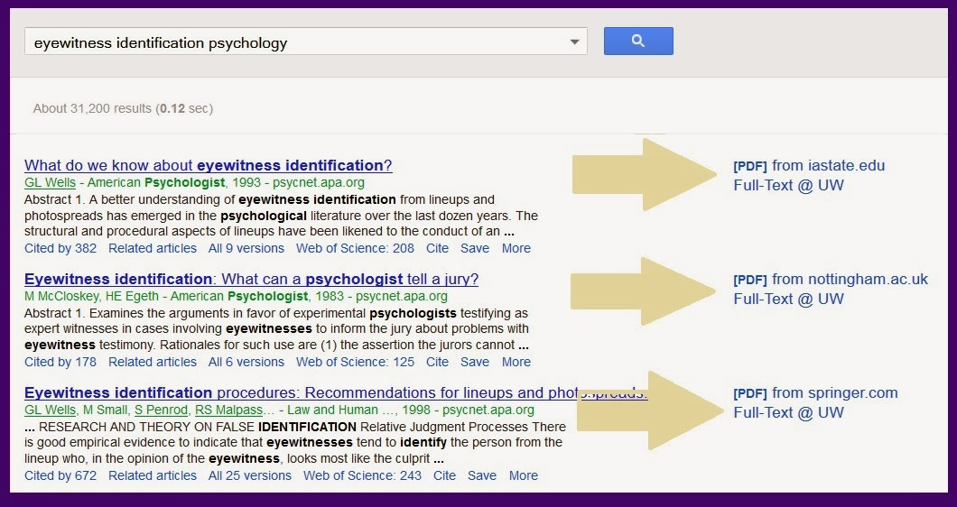 "screen shot shows search for eyewitness identification psychology with first three results; to right of each result is link ""Full Text @ UW"""