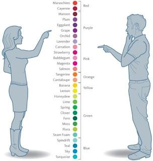 Ma di che colore sono i capelli di Kanon? O_O