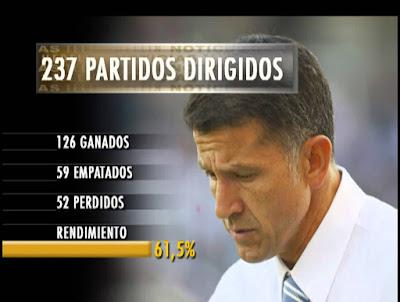 Experiencia entrenador Juan Carlos Osorio