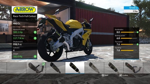 Download RIDE [Game-nya Para Rider] Full Version GameGokil.com