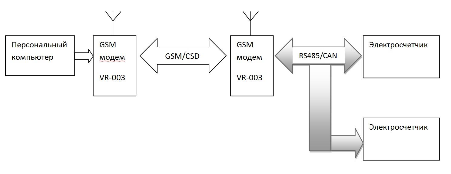 эл.схема меркурий