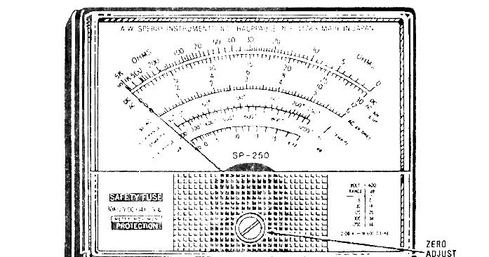 electrical topics  multimeter or avo meter