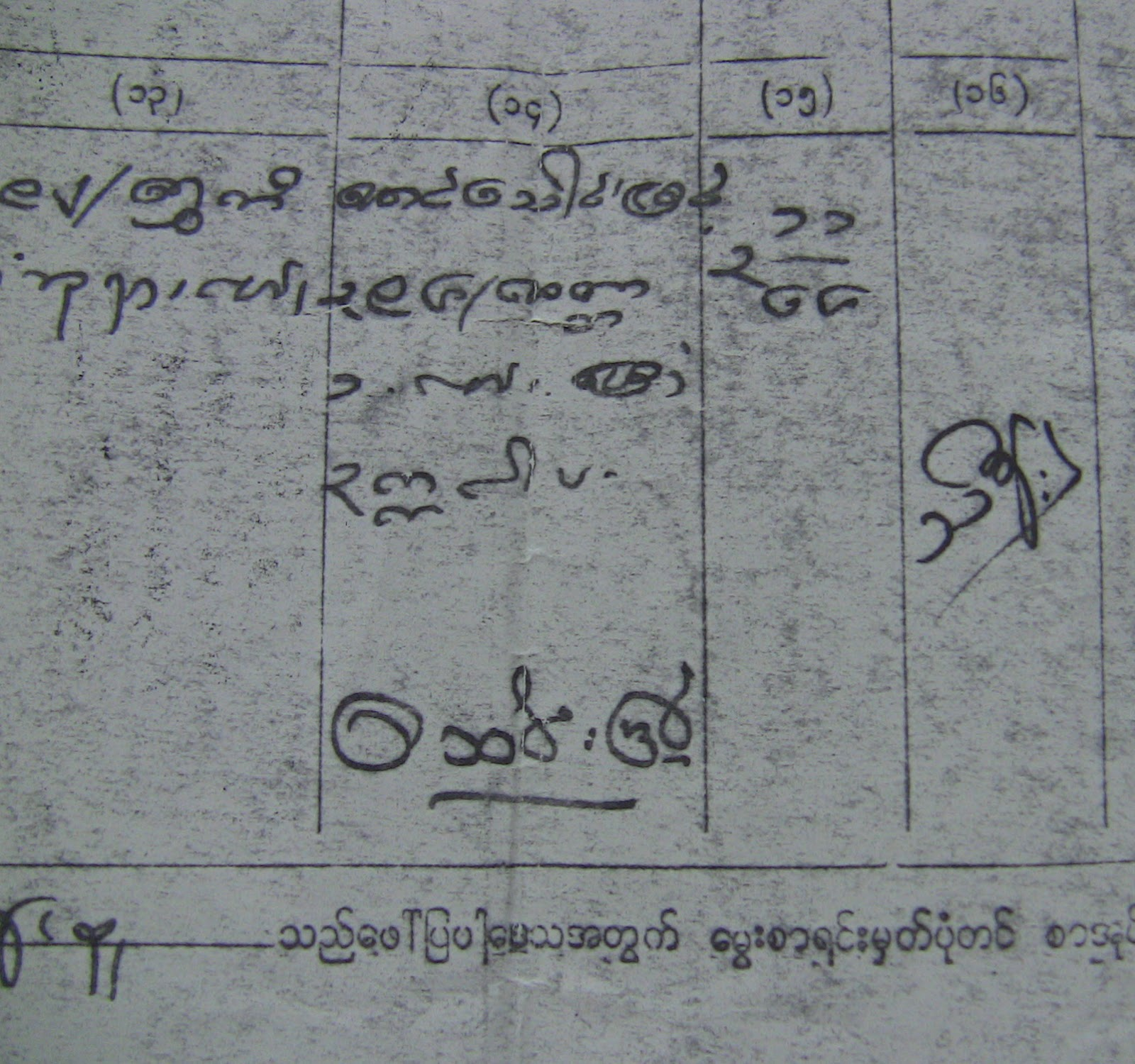 Kweejibo stories march 2013 the burmese birth certificate story dont worry you can probably get a new birth certificate with whatever name you want in burma for ten dollars 1betcityfo Image collections