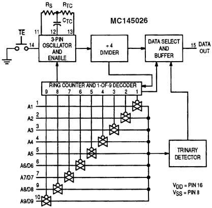 2000 Schemas Et Circuits Electroniques A 12