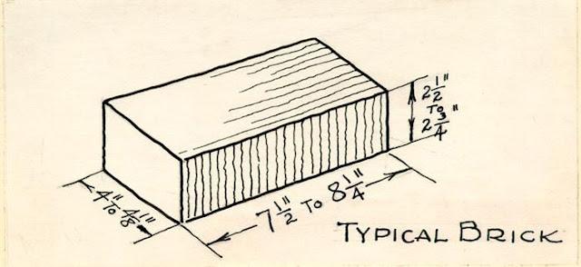 Brick Dimensions Standard5