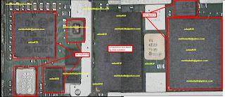 Nokia E75 signal problem solution