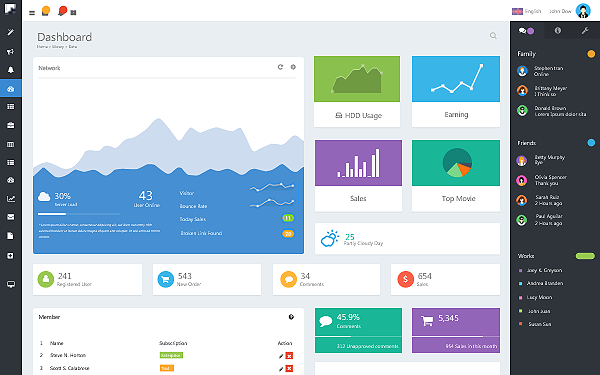 23 Free Download Nifty Responsive Admin Bootstrap Template V22