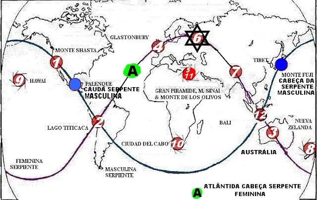 mapa chacras planetários, chacras planeta terra, linhas ley