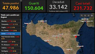 COVID-19 Italia - Monitoraggio 28 Maggio