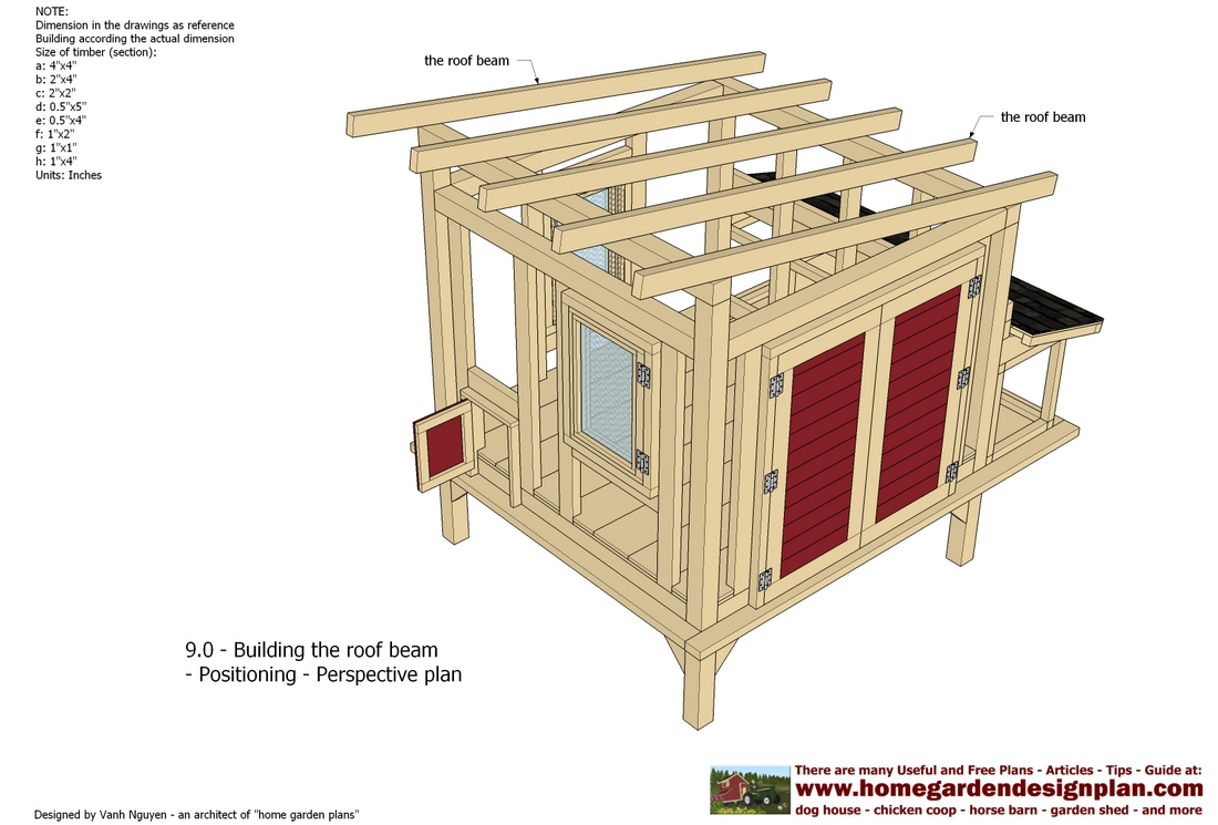 Report ideas chicken coop ramp design for Free coop plans