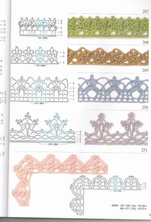 Вязание крючком края изделия узоры схемы