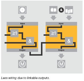 pilz automation safety wiring contact vs electronic safety relays microprocessor technology opened up a whole new range of possibilities as expressed by the predominantly electronic devices in the pnozelog product series