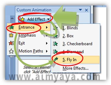 Gambar:  Cara memberikan animasi Fly In di powerpoint