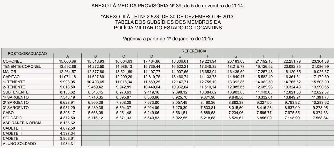 Escala Salarial Policia Argentina 2016 | el jefe de