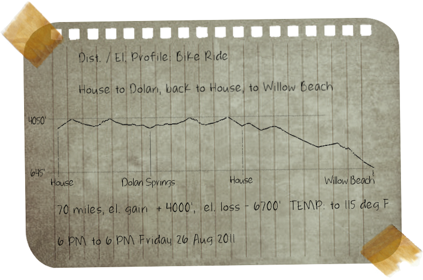 Distance and elevation profile, mountain bike ride, house to Dolan Springs and back, 26 Aug 2011