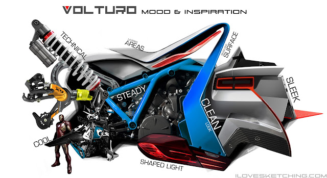 I Love Sketching Volturo Development Of A Scooter Brand
