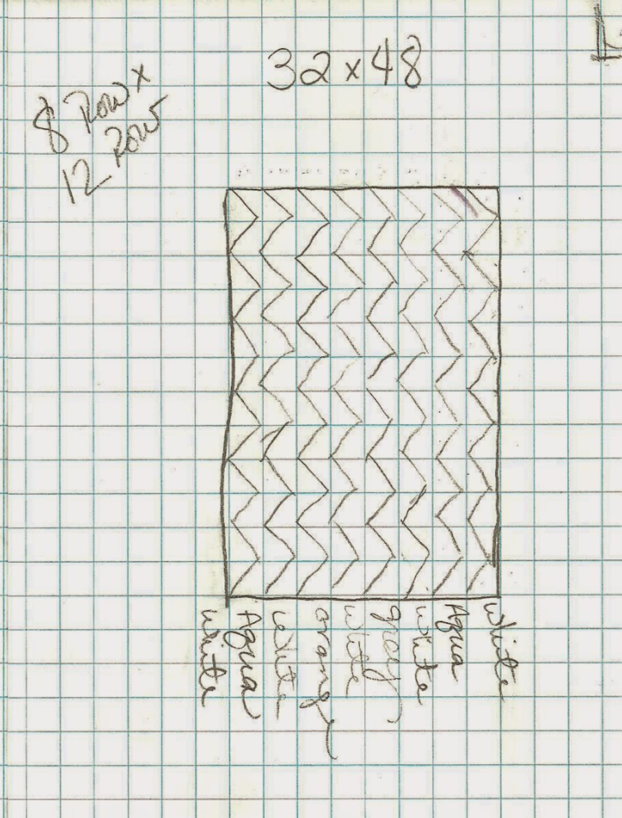 Quilt Patterns On Graph Paper : Modern Parti Quilts: Vertical Chevron Crib Quilt Tutorial