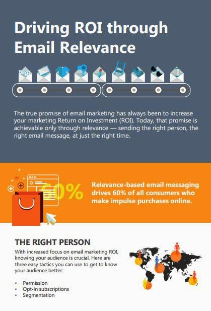 Email Relevance Infographic