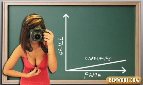 camwhore blogging