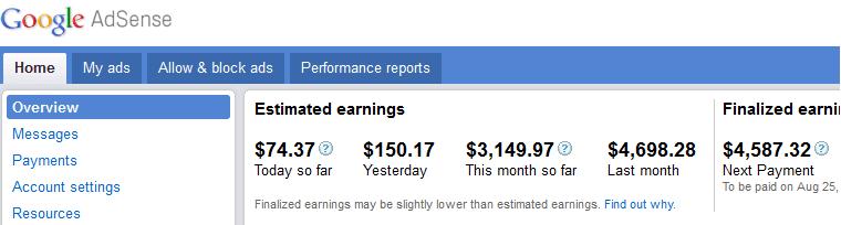 AdSense earnings in a day