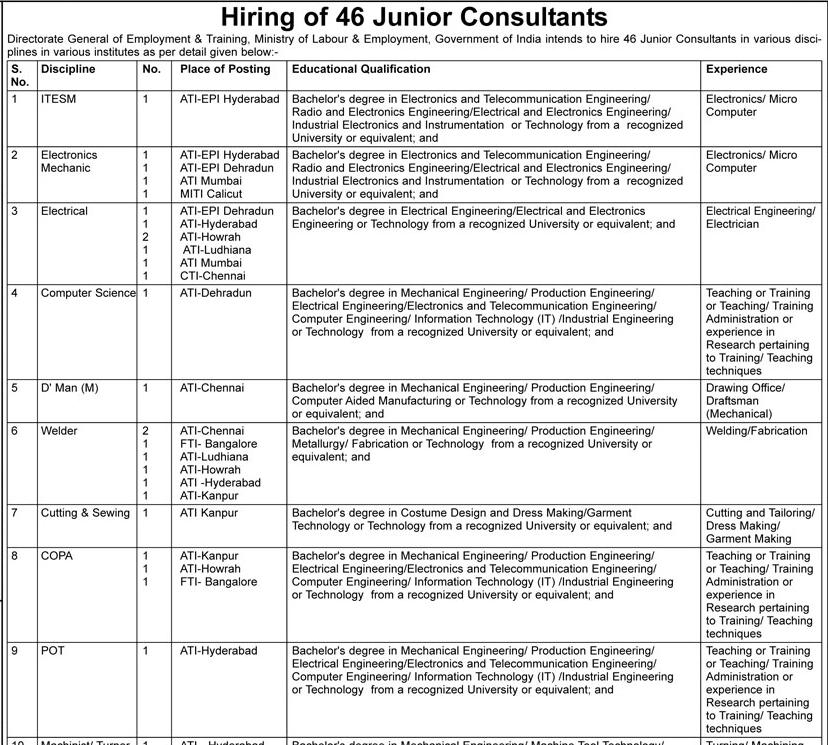 Ministry of Labour & Employment Recruitment 2014 46 ITESM, Electronics Mechanic jobs Apply Offline- 22 August 2014