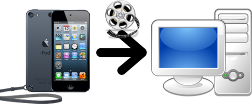 Video On How to Transfer Pictures From iPod to Computer