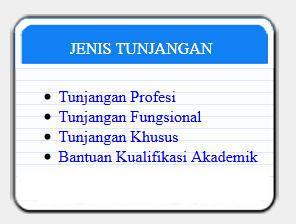 Daftar Nama Penerima SK Tunjangan Profesi (SKTP) Guru