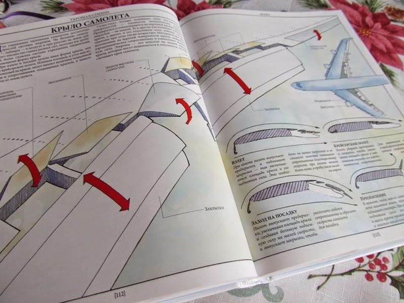 Как все устроено  Иллюстрированная энциклопедия