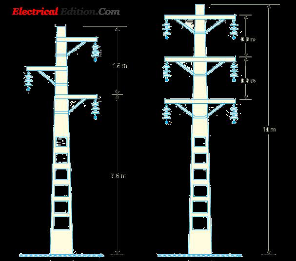transmission system ppt