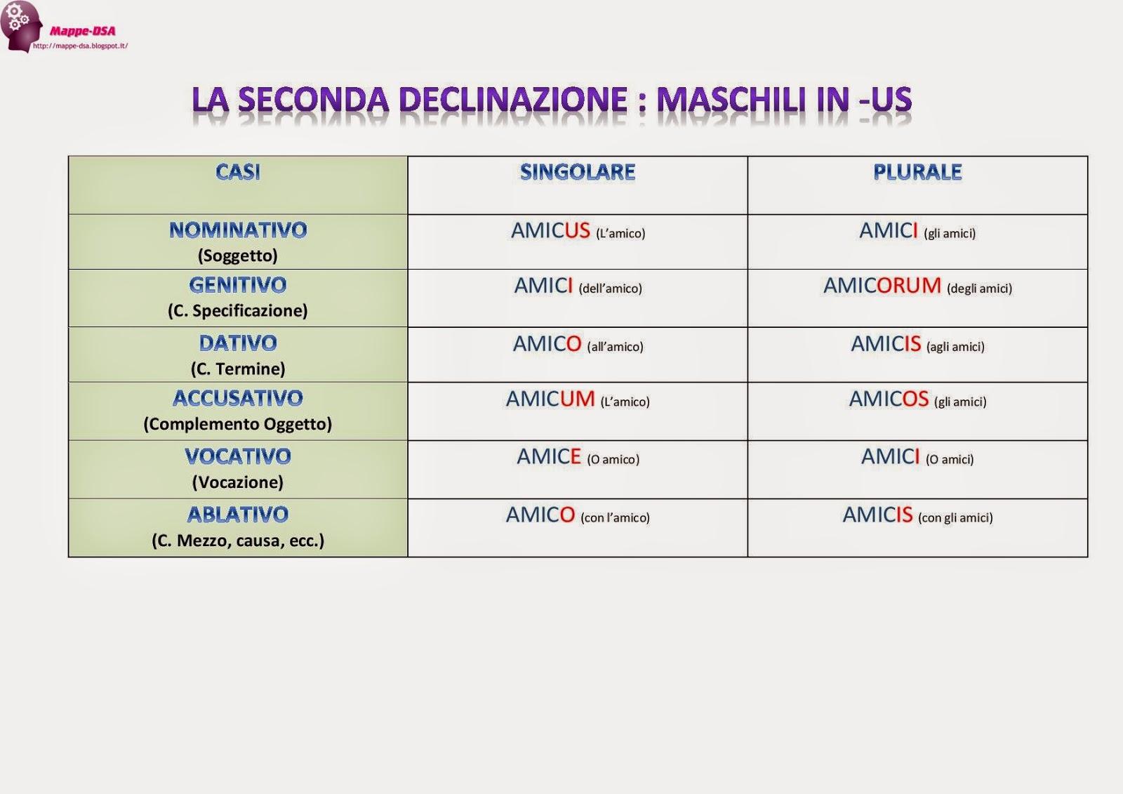 mappa tabella dsa latino seconda declinazione