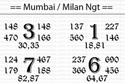 Satta Matka Number Today For Mumbai Main (30-OCT)