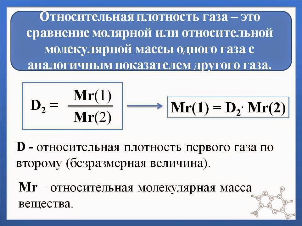 Как определить газы в химии