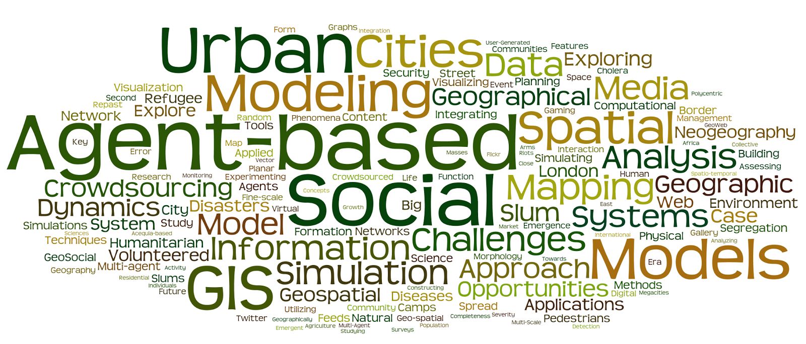 research papers social agencies Social science research publishes papers devoted to quantitative social science research and methodology the journal features articles that.