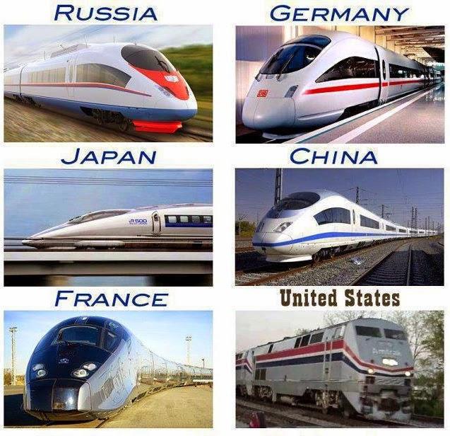 russian values vs american