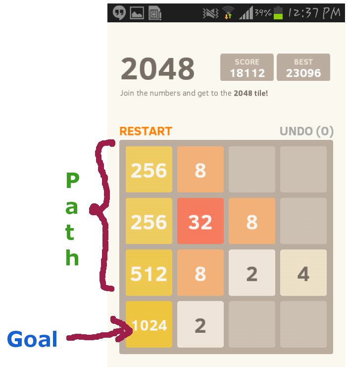 The Goal Tile Where 2048 Will Be Formed