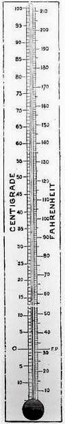 Fahrenheit and Centigrade Scale