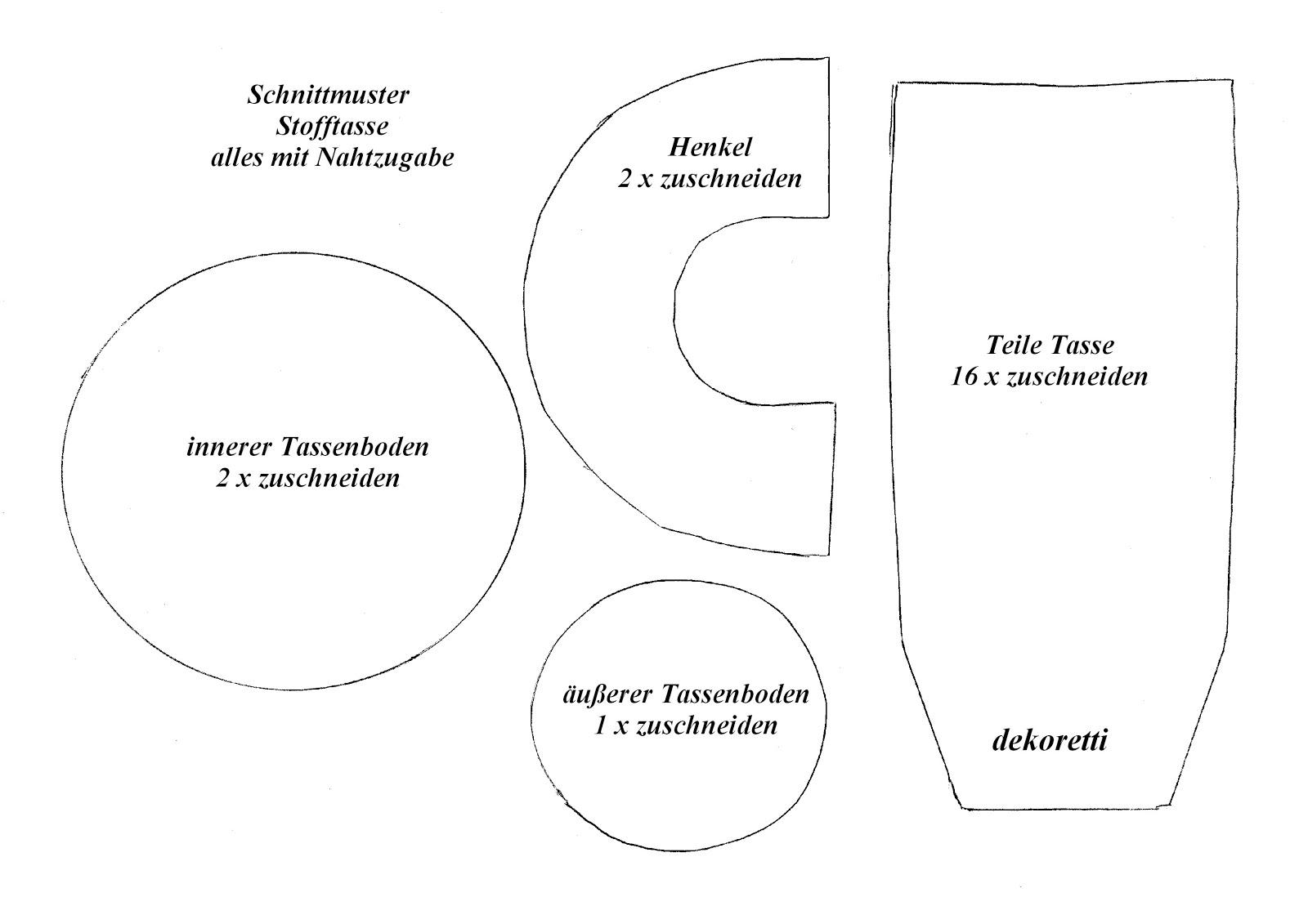 dekoretti´s Welt: Die Anleitung für die ...