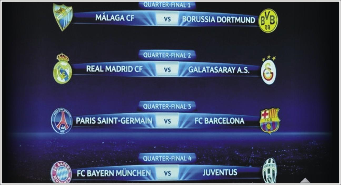 LA PELOTA NO DOBLA: UEFA Champions League 2012-13: Cuartos de Final