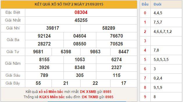 XSMB thứ 2 - XSMB th2 - SXMB t2 - Kết quả sổ số miền Bắc m ...