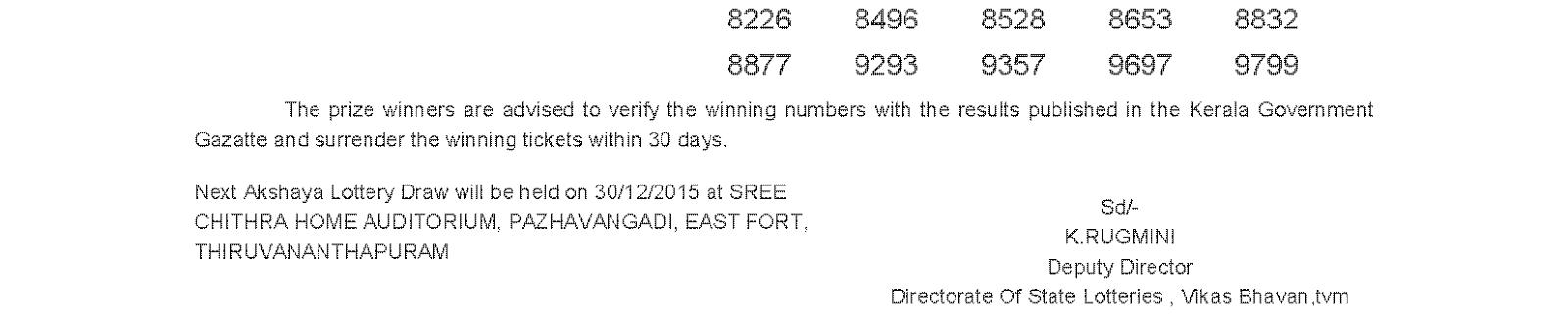 AKSHAYA Lottery AK 221 Result 23-12-2015