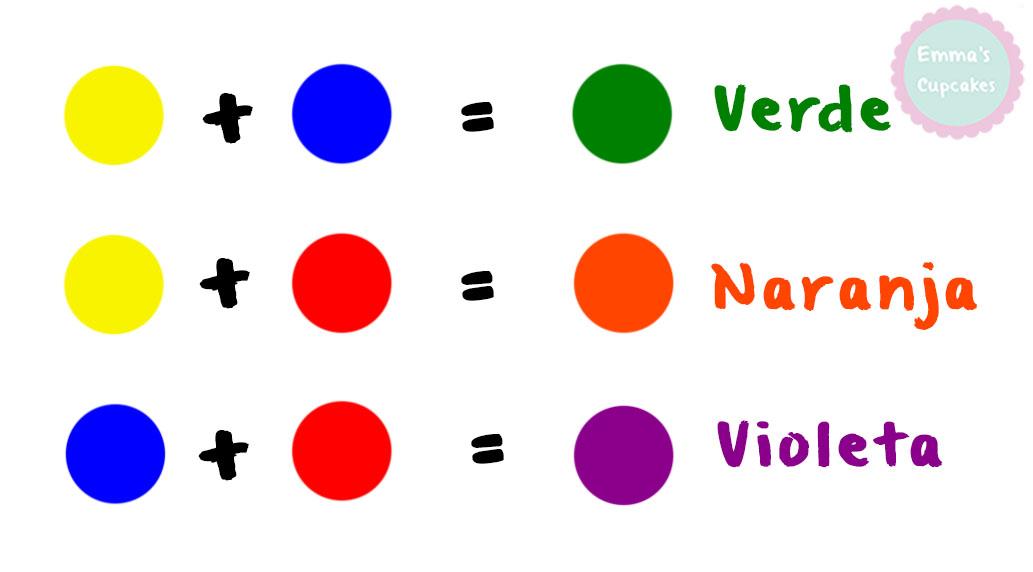 Emma 39 s cupcakes mezcla colores para tus cupcakes for Como se combina el color violeta